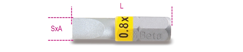 Bits for slotted head screws, coloured category image